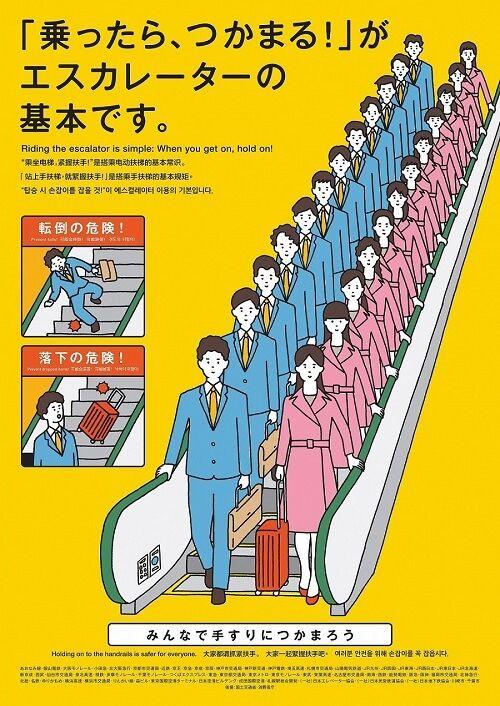 東京JR:唔再「左立右行」