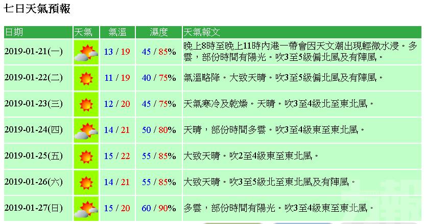 明日最低約11℃