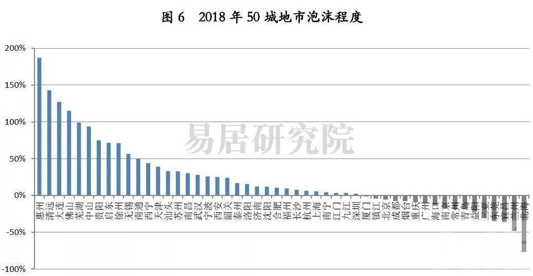 惠州達187% 中山達94%