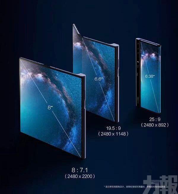 華為發布首款5G摺疊屏手機Mate X