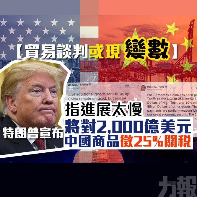 特朗普宣布將對2,000億美元中國商品徵25%關稅