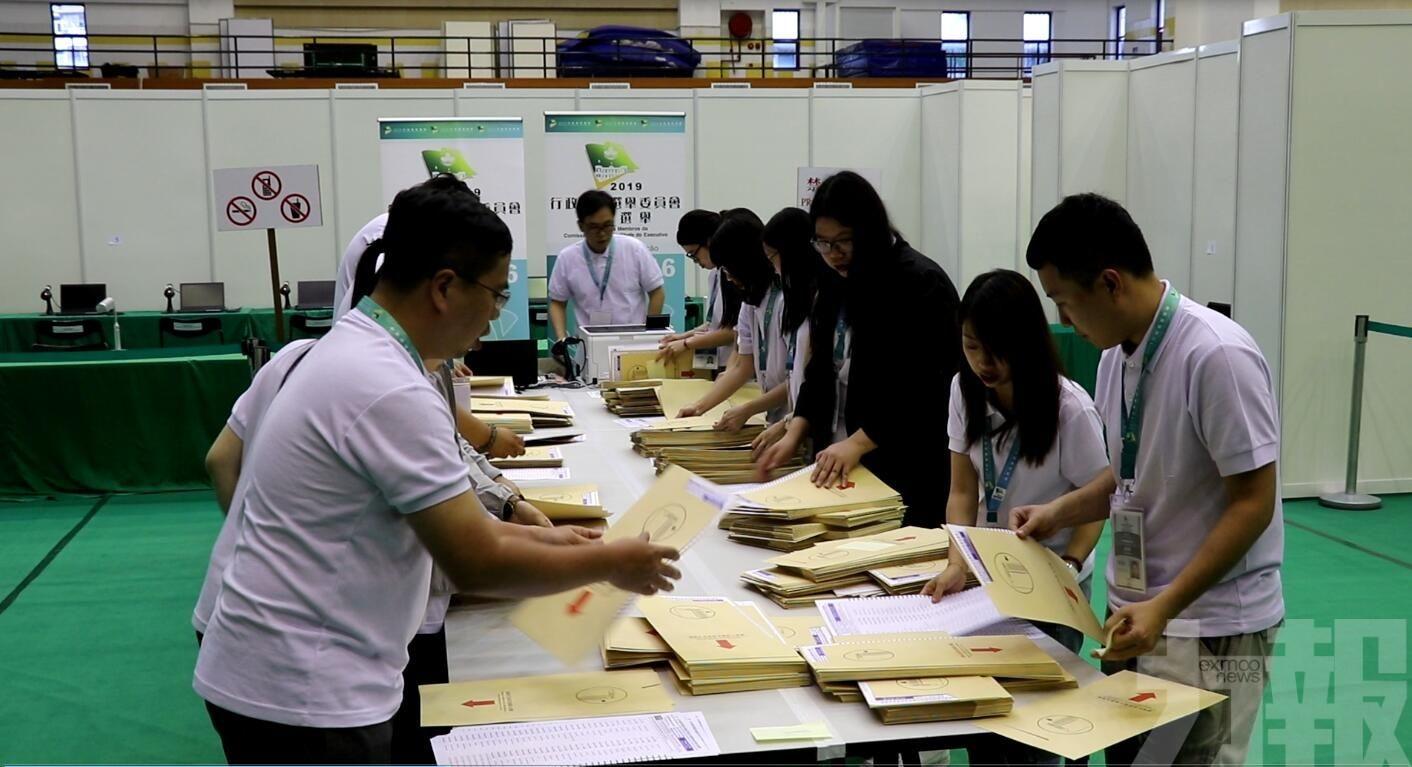 初步結果 教育勞工界6人落選