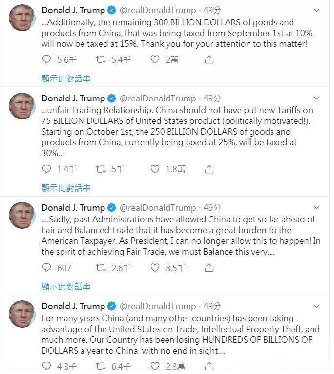 向5,500億美元中國商品再加5%關稅