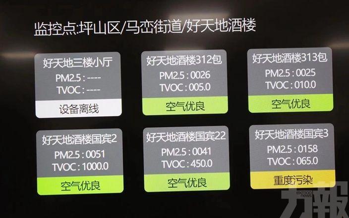 【全國首創】深圳試行「電子眼」控煙