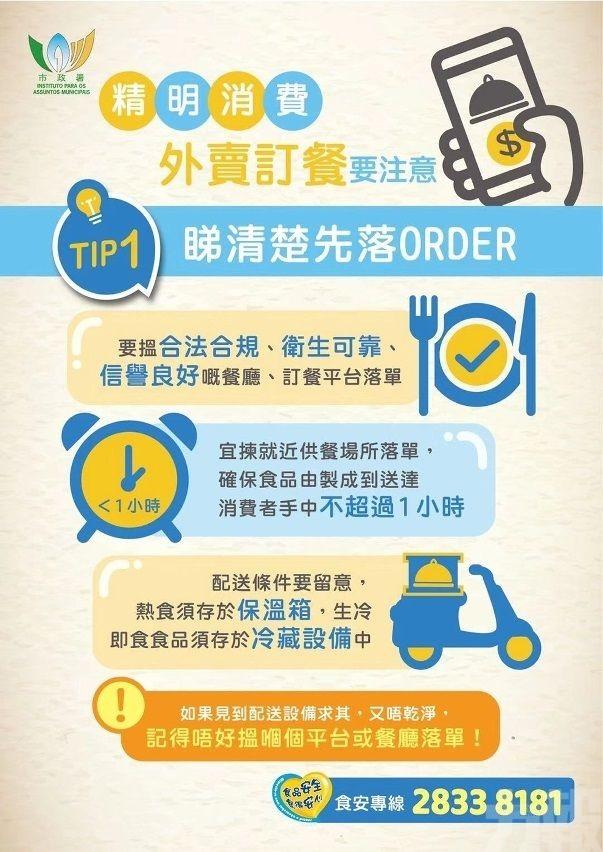 保障食品安全與健康