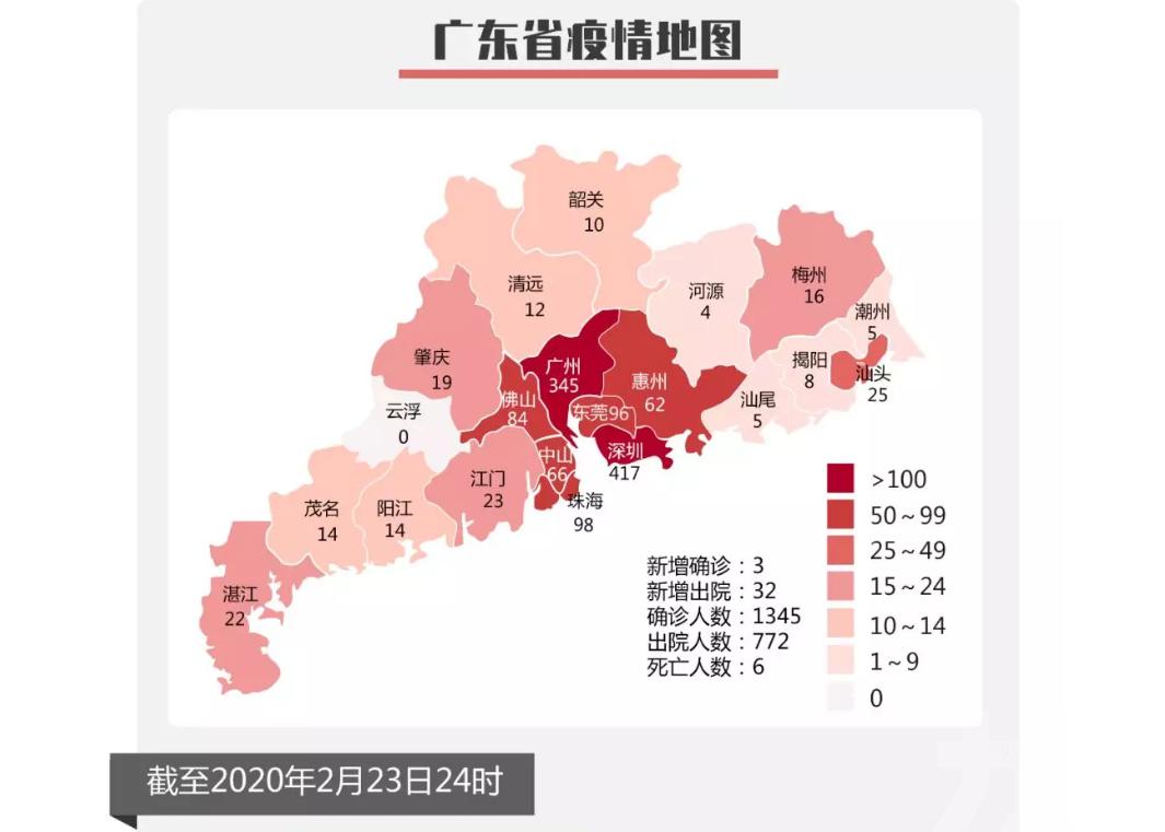 廣東新增3例 累計1,345例