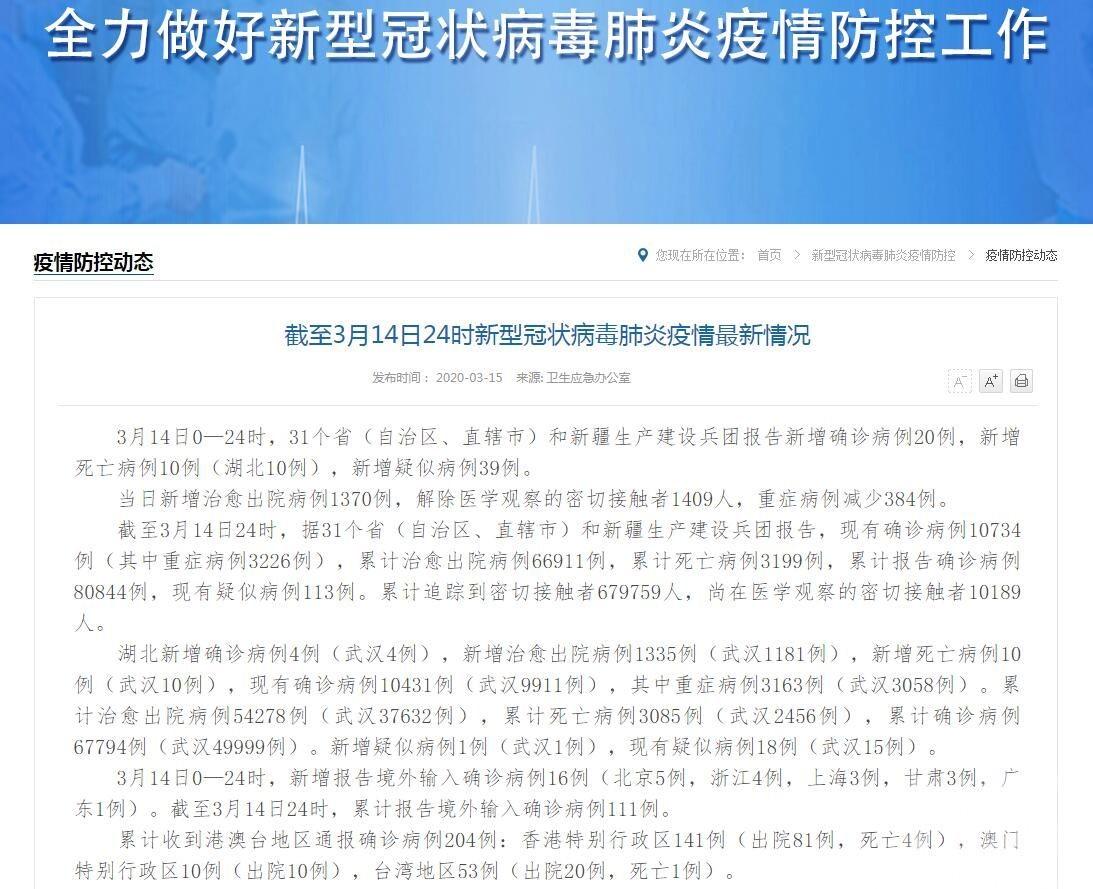 武漢新增4例 湖北累計確診67,794例