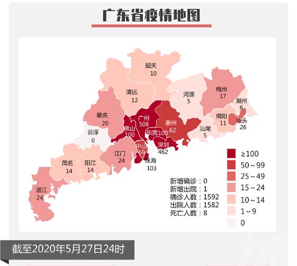 廣東新增一例出院