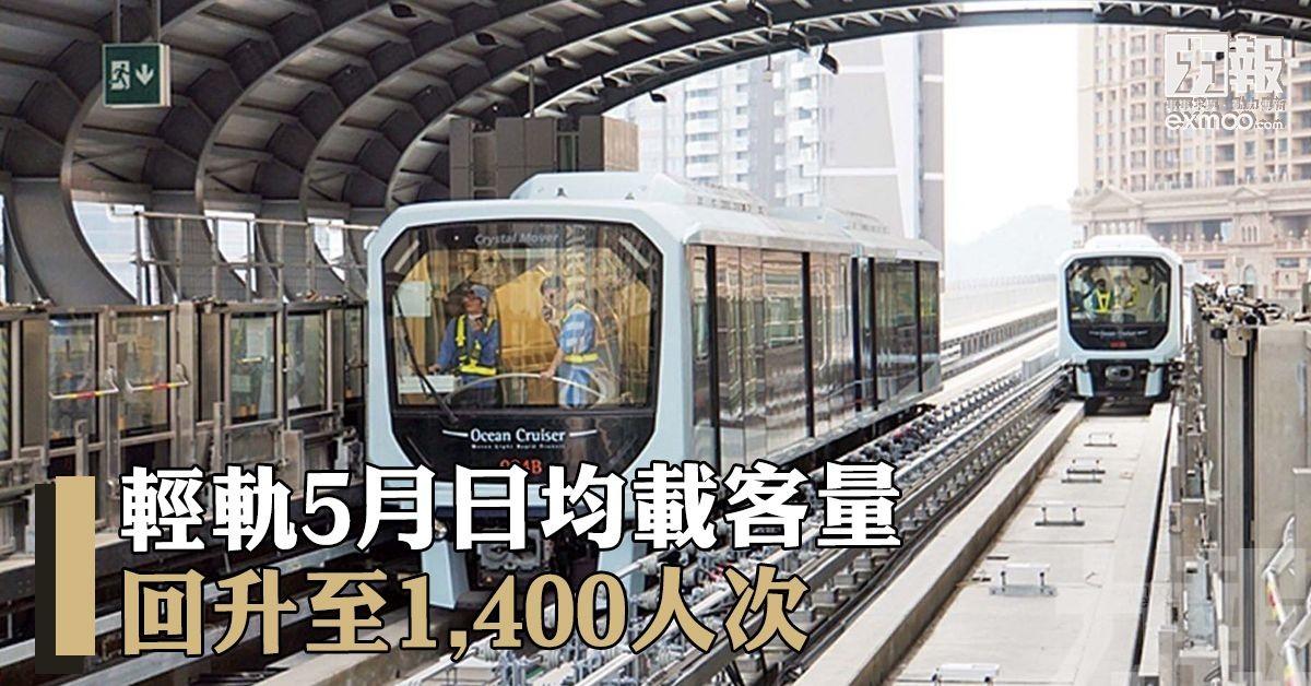輕軌5月日均載客量回升至1,400人次