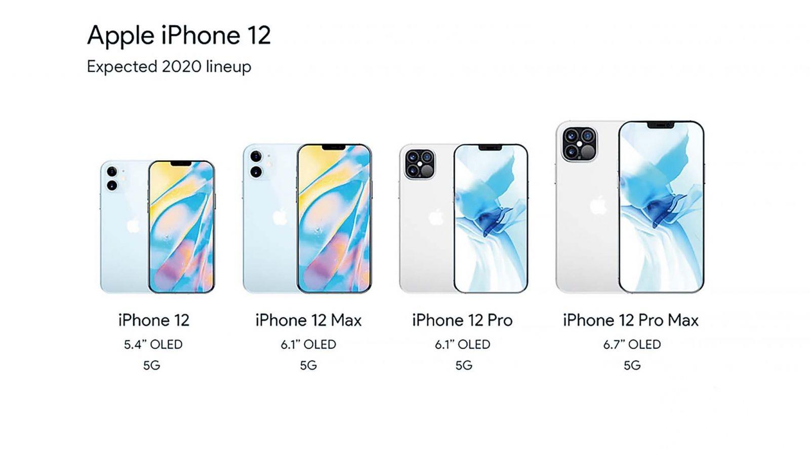 iPhone 12傳聞滿天飛