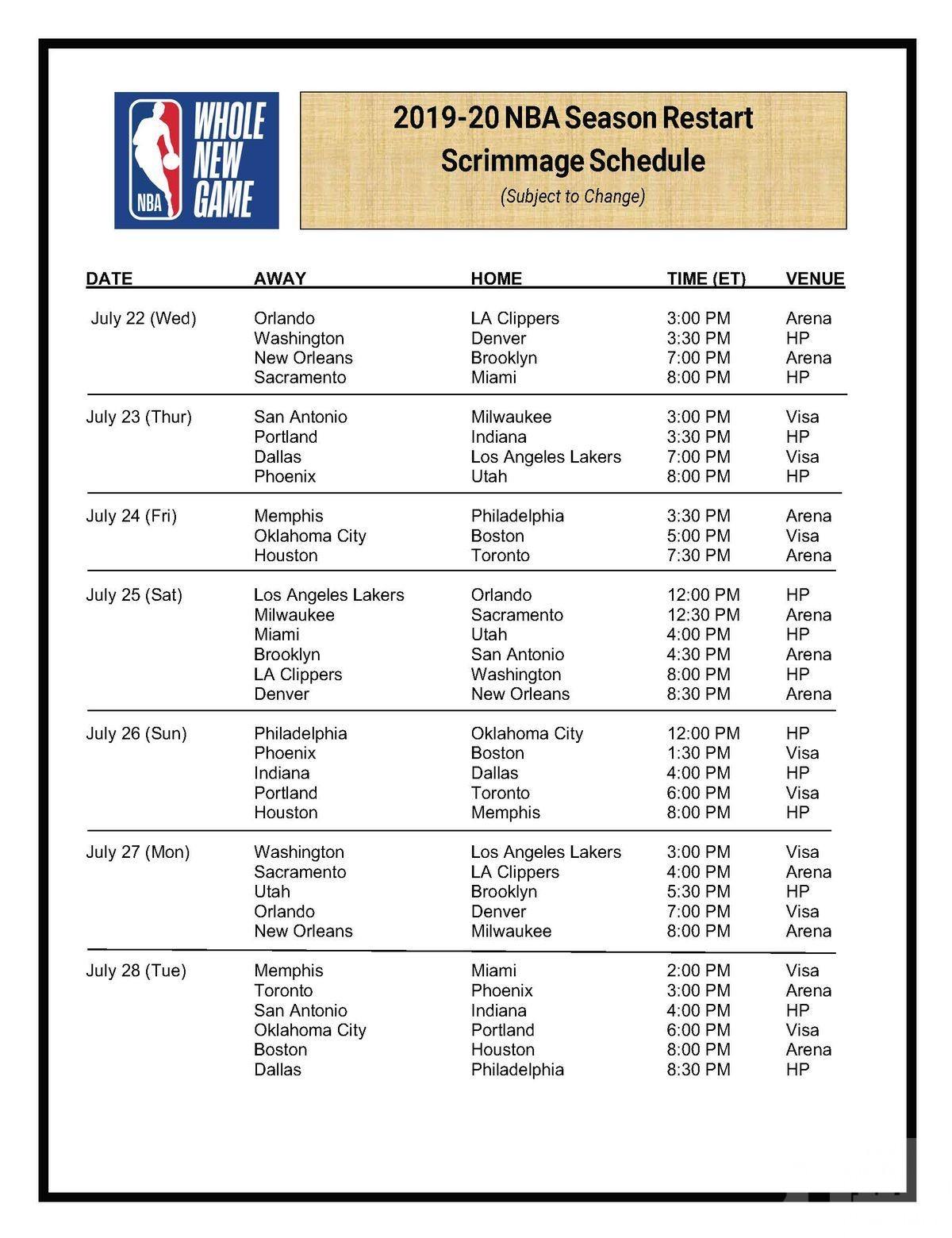NBA復賽前將上演33場熱身賽