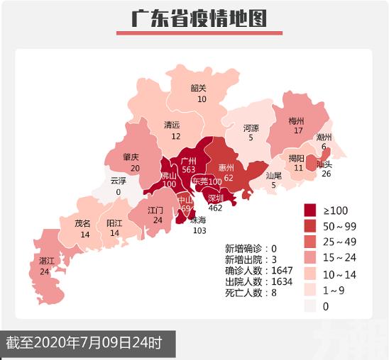 【無新確診】廣東昨日3例出院