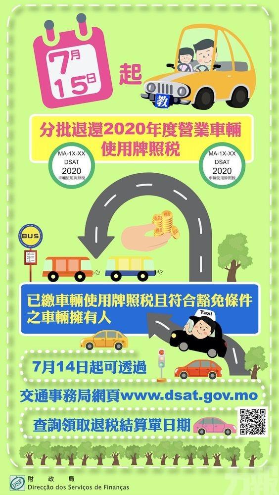 今年度營業車輛使用牌照稅