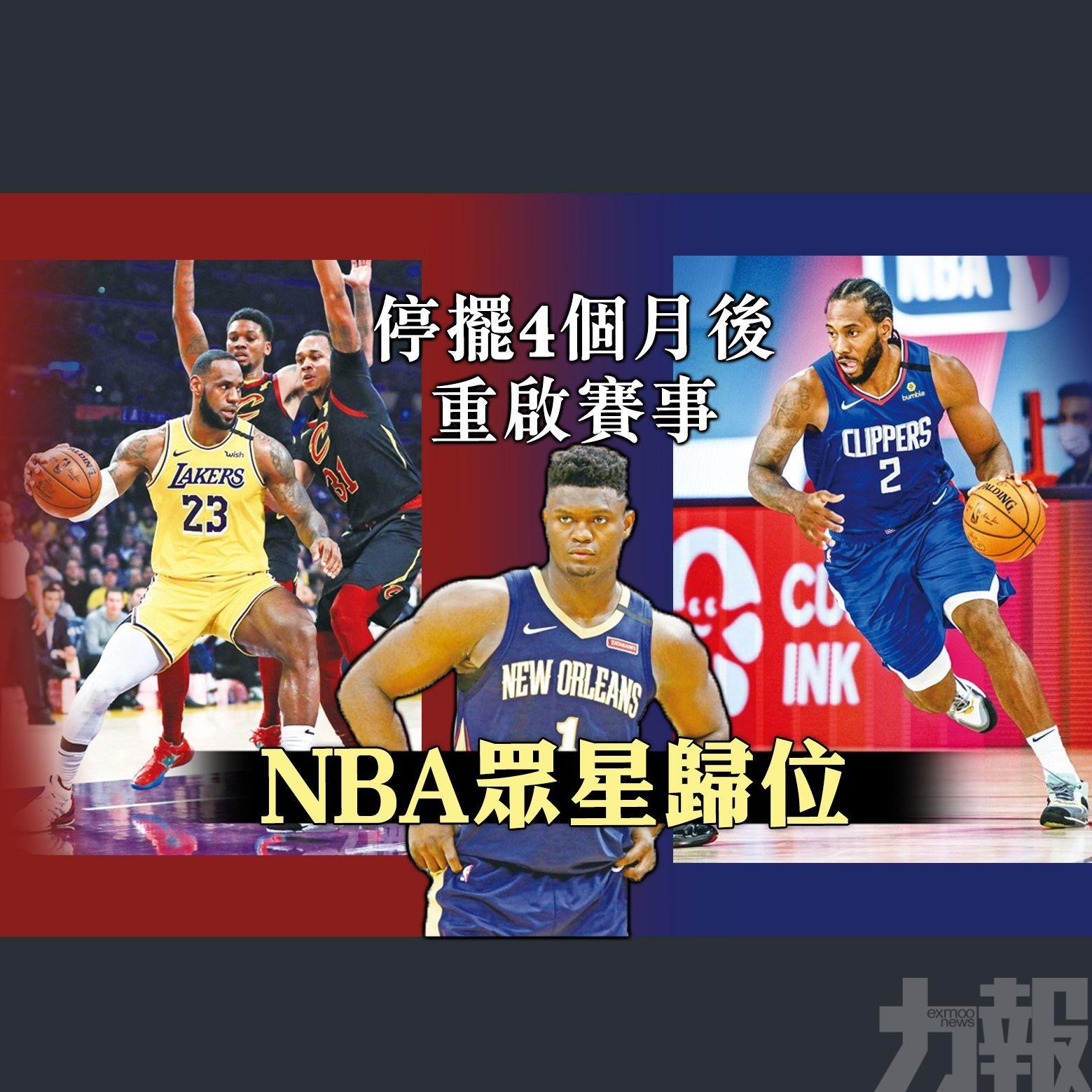 NBA眾星歸位
