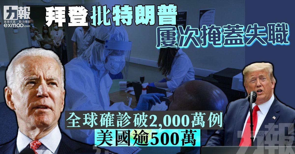 全球確診破2,000萬例 美國逾500萬