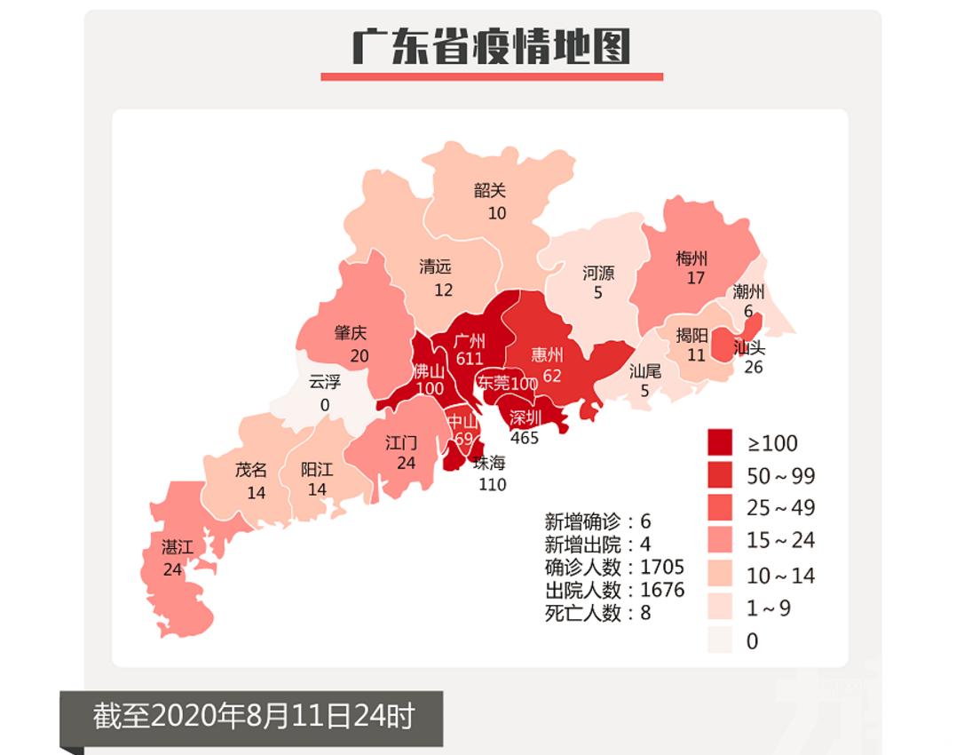 廣東新增境外輸入6例