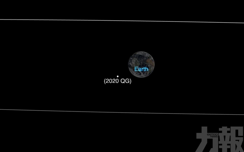 小行星掠過地球後數小時才發現