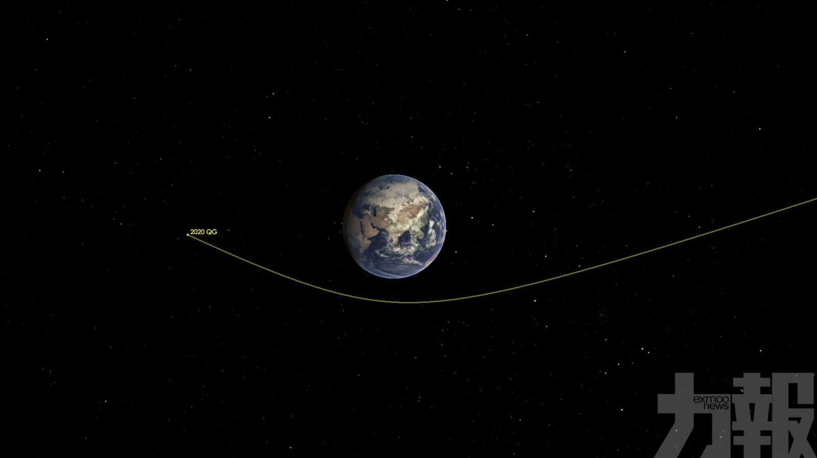 2顆近地小行星周五穿越地球軌道
