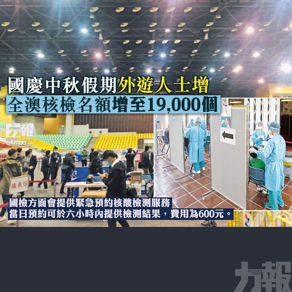 全澳核檢名額增至19,000個
