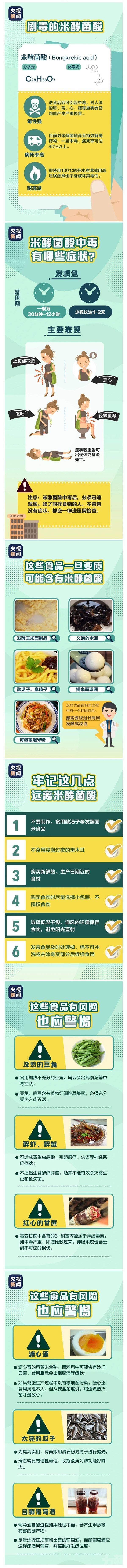 廣東發食品安全二級預警