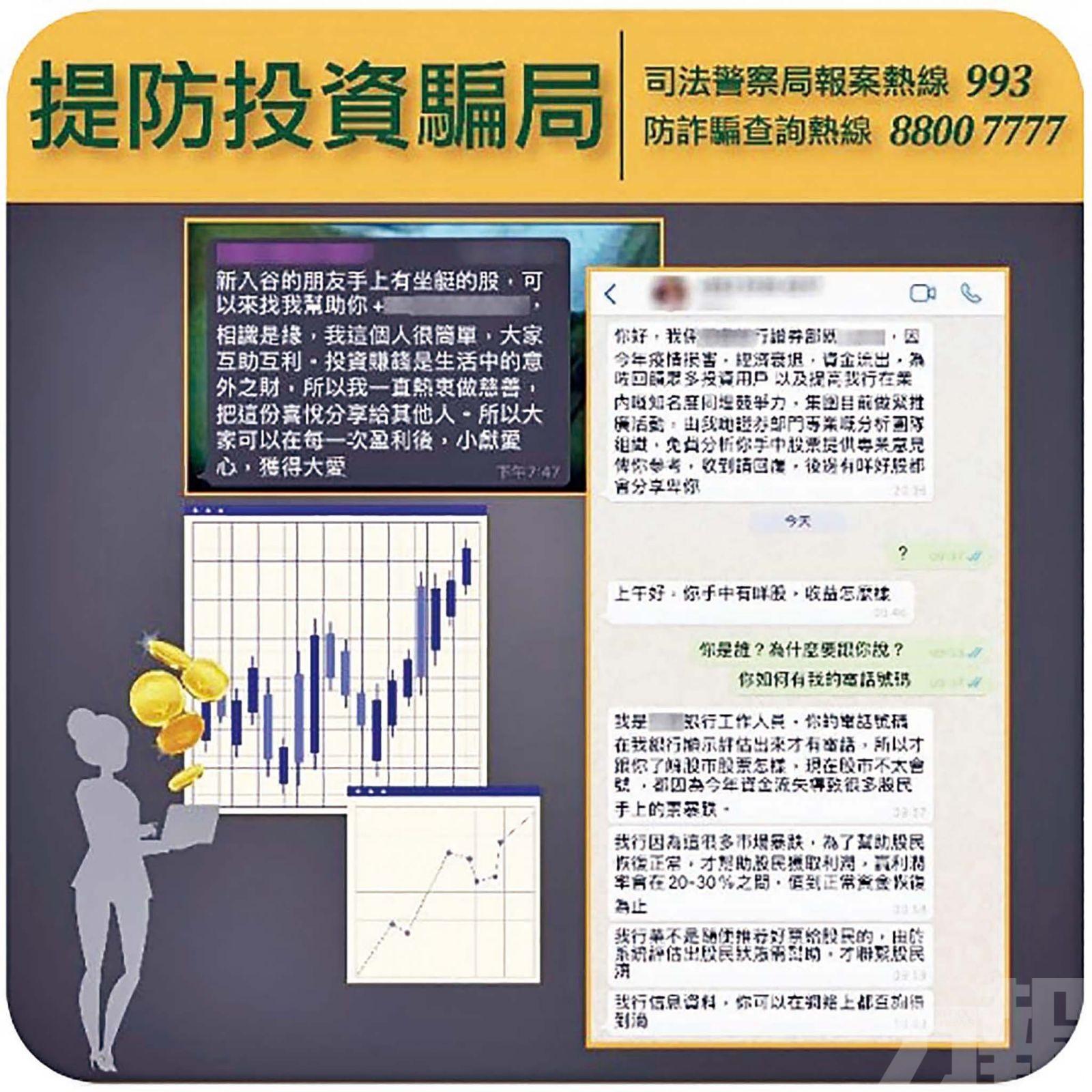 投資比特幣被騙22萬人民幣