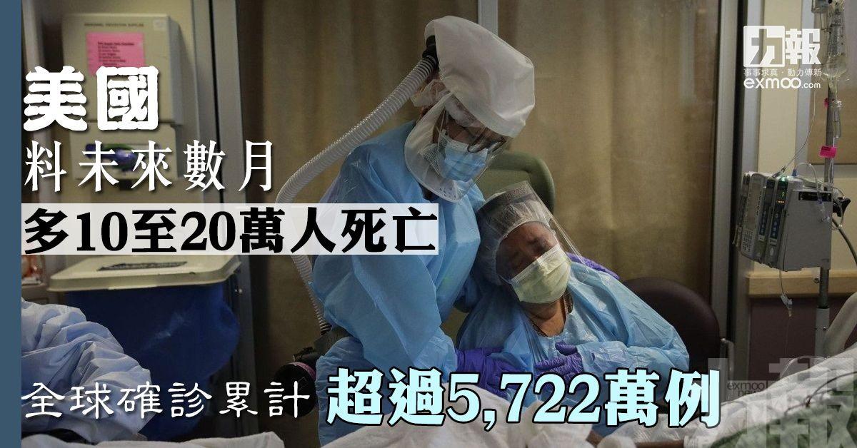 全球確診累計超過5,722萬例