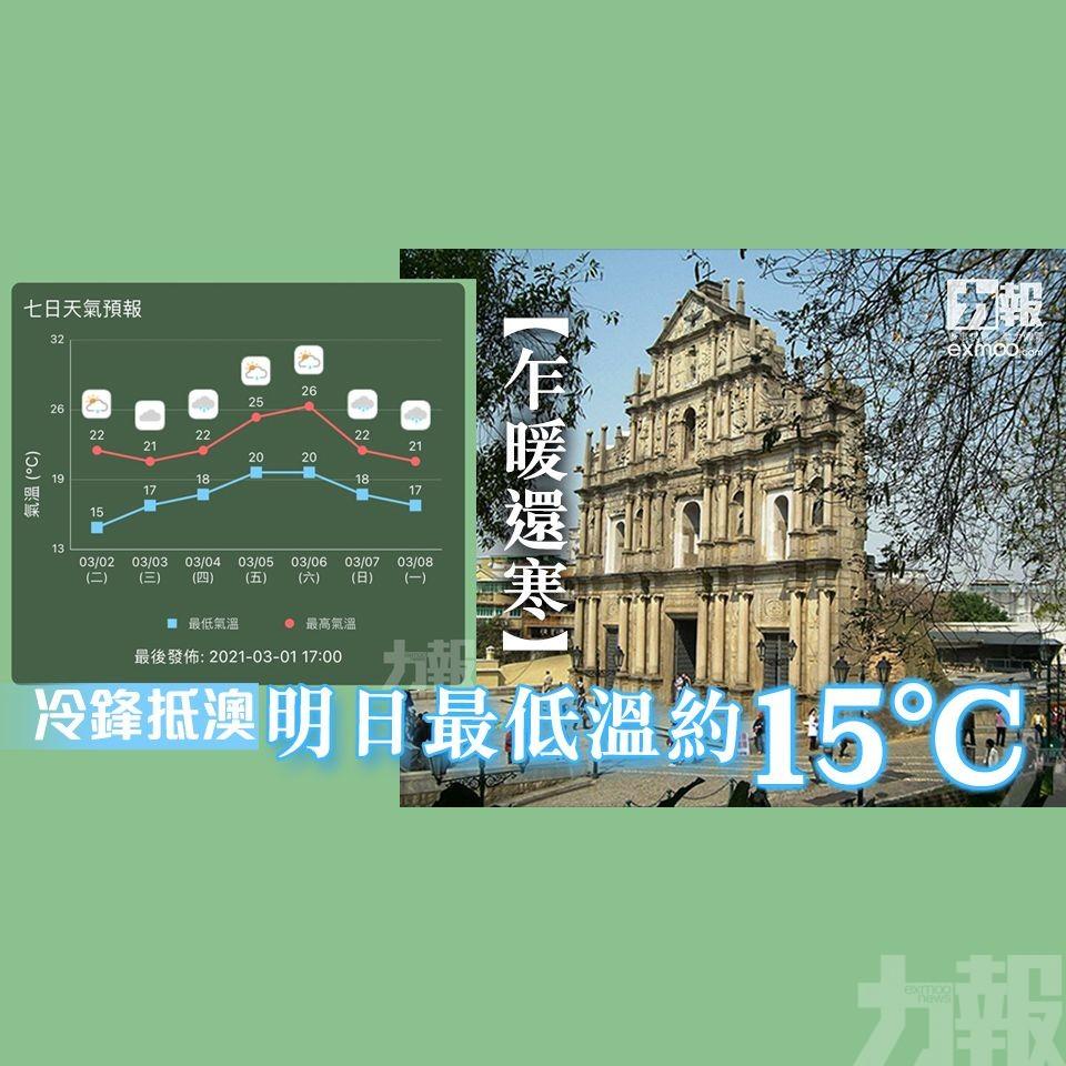 【乍暖還寒】 冷鋒抵澳 明日最低溫約15°C