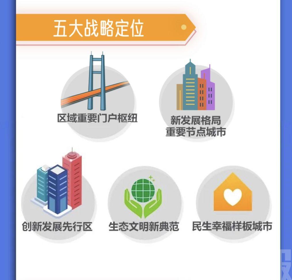 支持建設五大定位國際化經濟特區