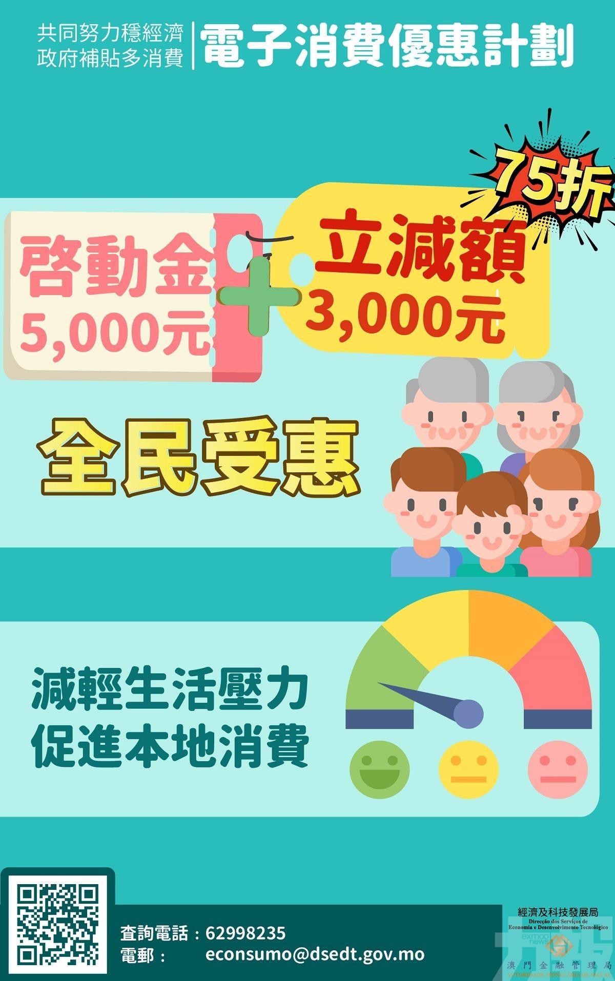 居民可自選移動支付或電子消費卡