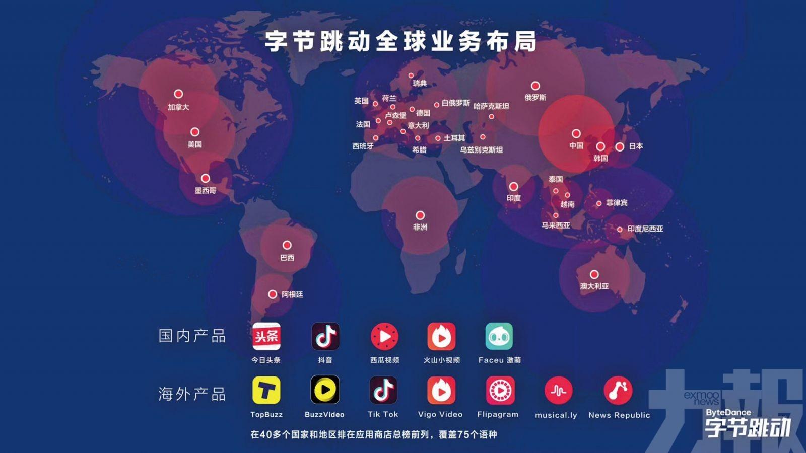 創辦人張一鳴或成中國新首富