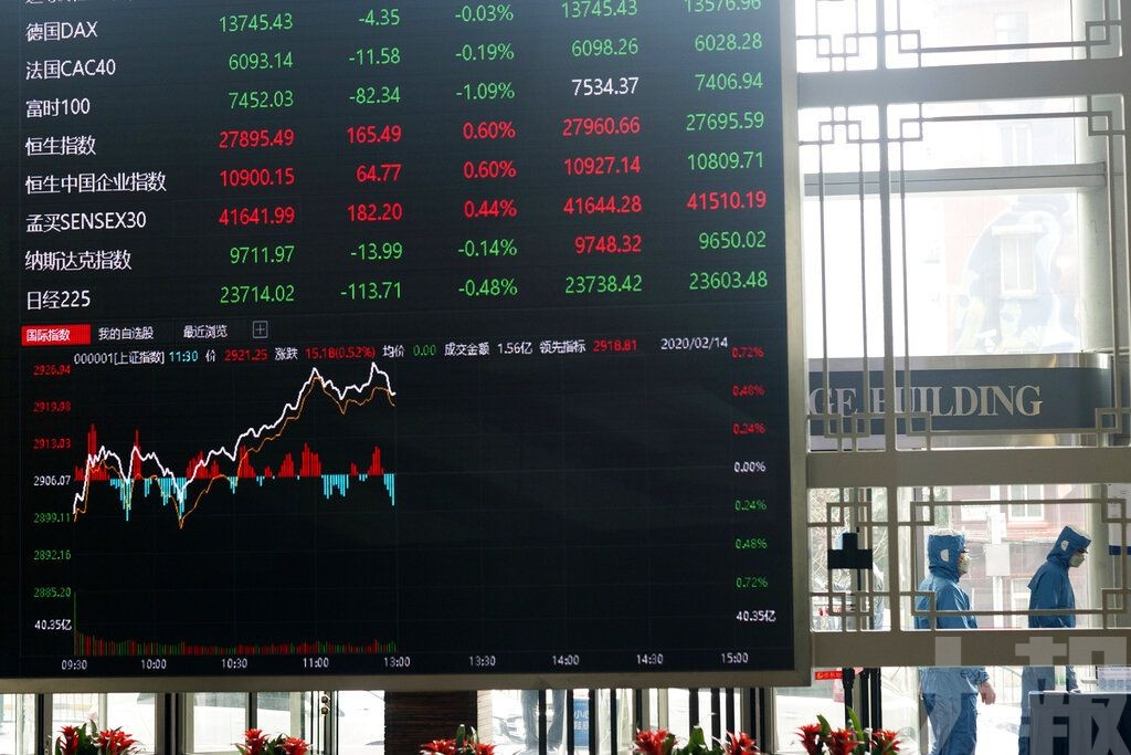內地股市個別發展 滬指跌0.23%
