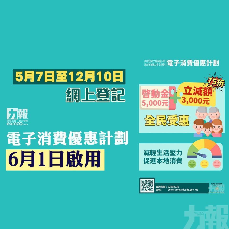 電子消費優惠計劃6月1日啟用