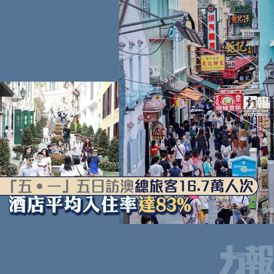 酒店平均入住率達83%