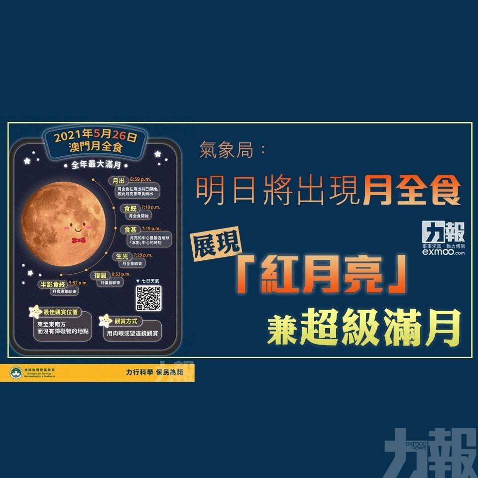 展現「紅月亮」兼超級滿月