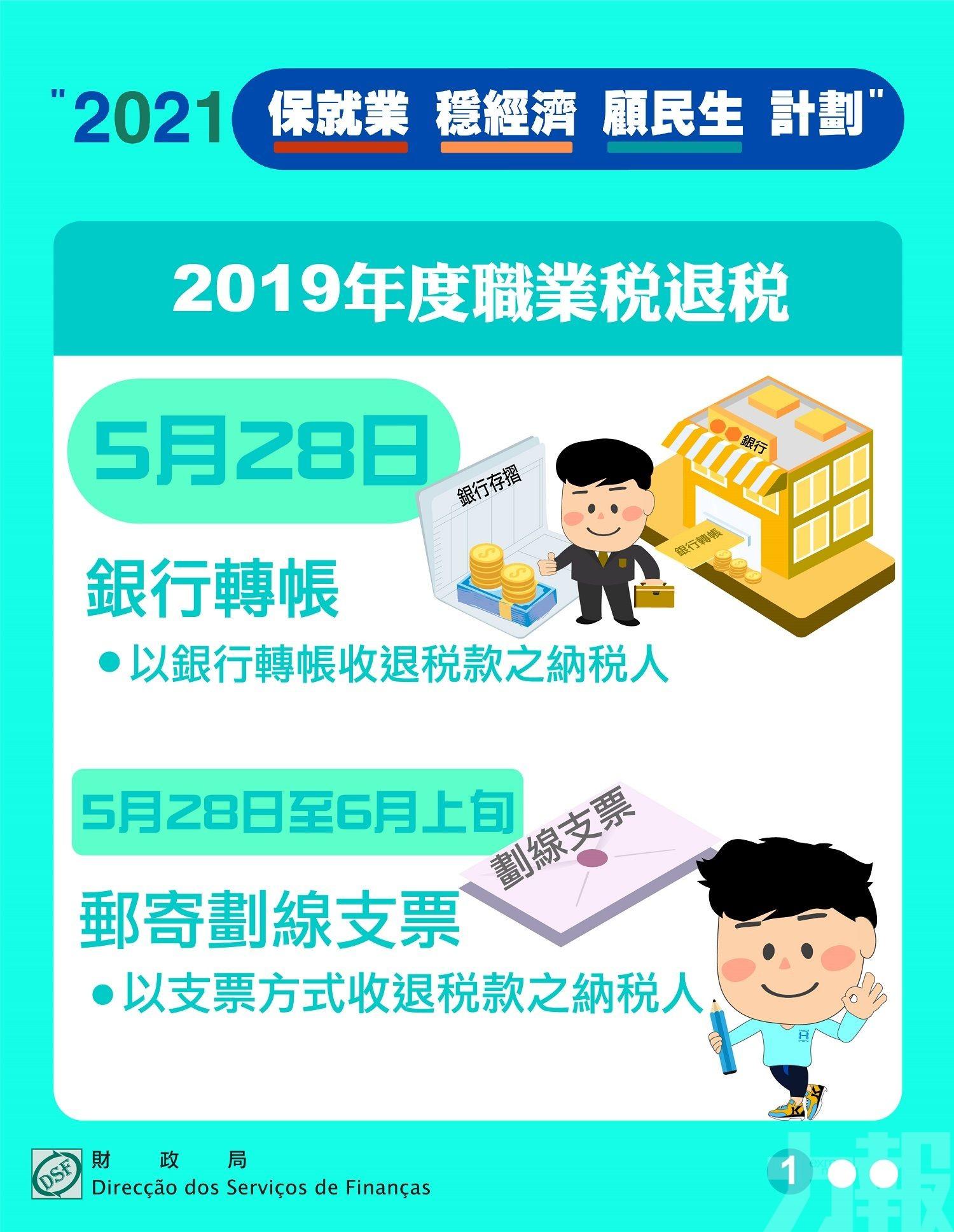財政局明起退回2019年度職業稅