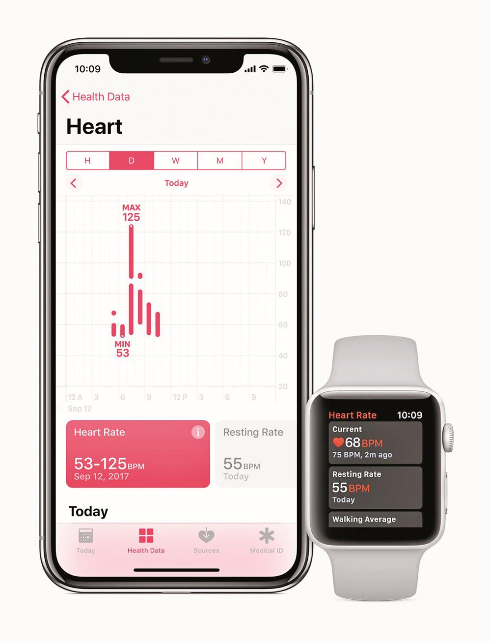 新一代Apple Watch即將開售