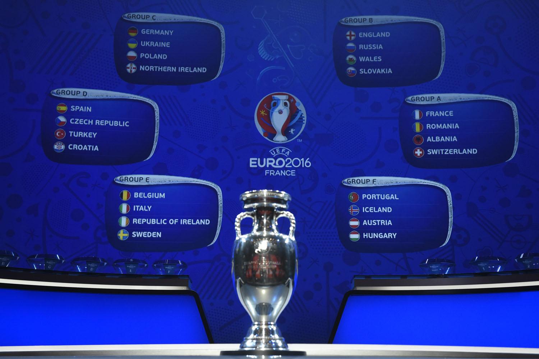 葡萄牙歐國盃分組抽上籤