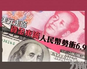 人民幣勢衝6.9
