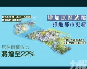 居住面積佔比將增至22%