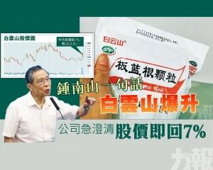 公司急澄清 股價即回7%