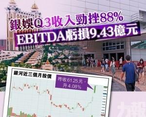 EBITDA虧損9.43億元