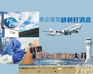 刺激航空及航運股大升