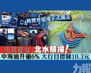 「唔買罷就」北水照掃!中海油升逾6% 大行目標睇10.3元