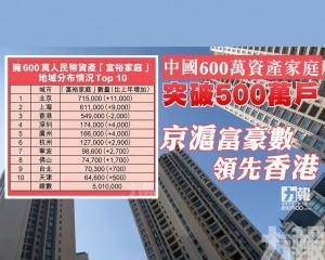 京滬富豪數領先香港