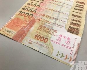 司警撿獲600張練功券假鈔