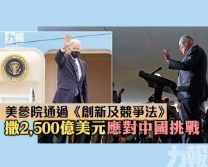 撒2,500億美元應對中國挑戰