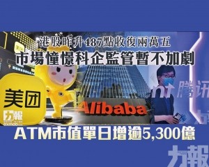 ATM市值單日增逾5,300億