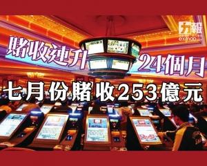 七月份賭收253億元