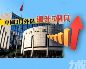 中國3月外儲連升五個月