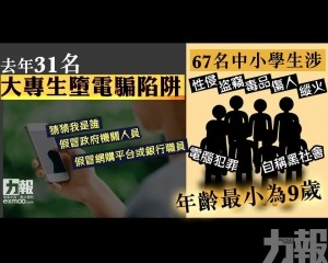 67名中小學生涉犯罪